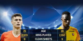 Vision Sport : Voici pourquoi Chelsea s'intéresse à Édouard Mendy